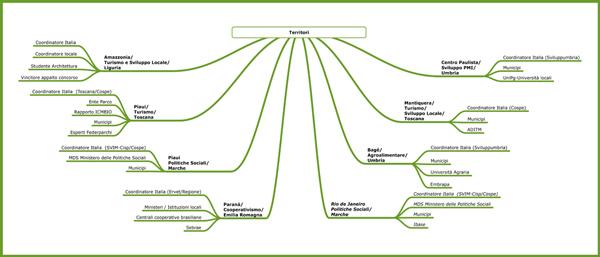 Mappa dei progetti sul territorio del Programma Brasil Proximo