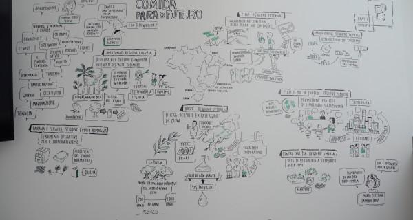 Cibo per il futuro, risultati raggiunti e legacy del programma Brasil Proximo